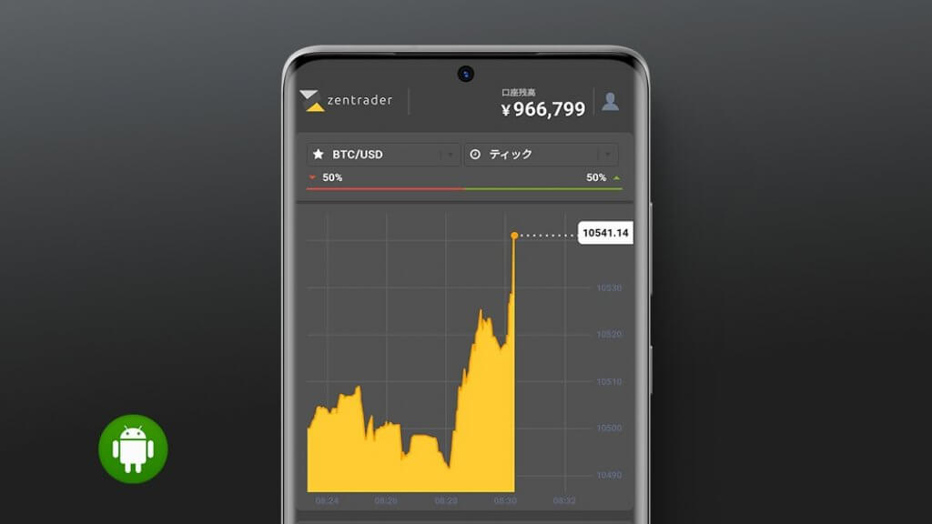 Zentrader Android App
